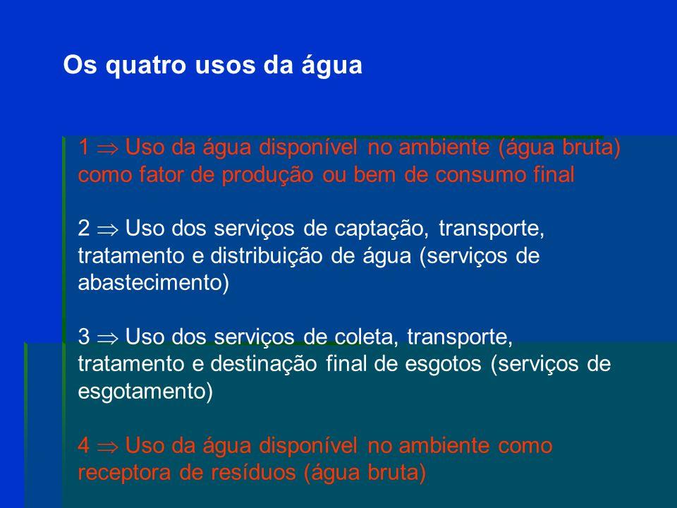 Os quatro usos da água 1  Uso da água disponível no ambiente (água bruta) como fator de produção ou bem de consumo final.