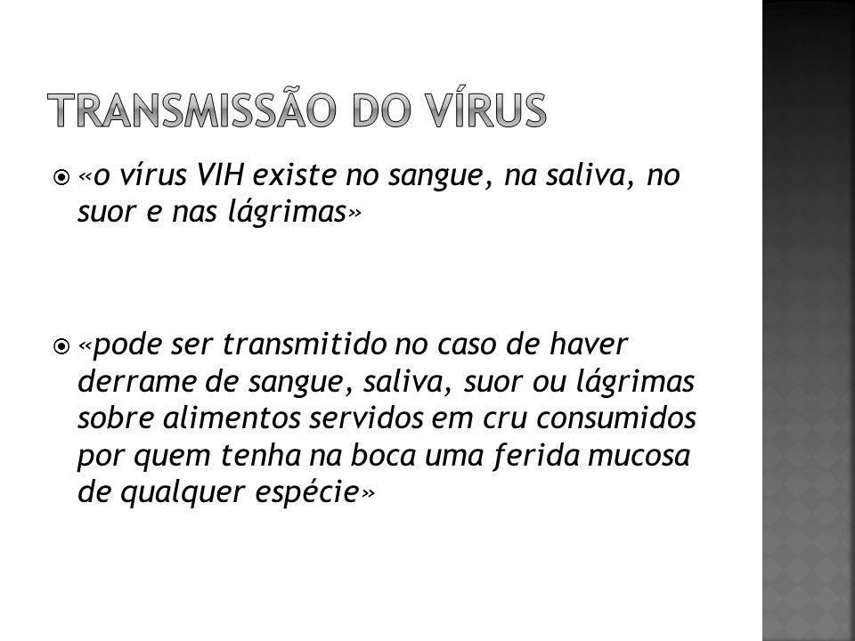 TRANSMISSÃO DO VÍRUS «o vírus VIH existe no sangue, na saliva, no suor e nas lágrimas»