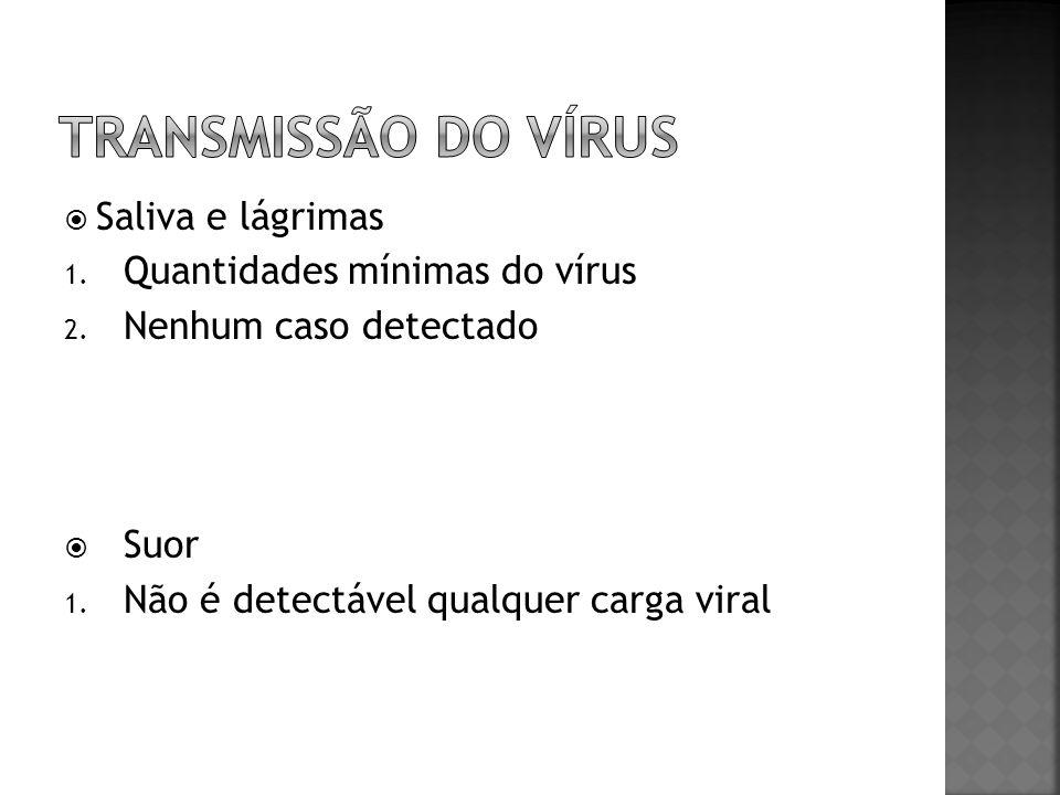 Transmissão do vírus Saliva e lágrimas Quantidades mínimas do vírus