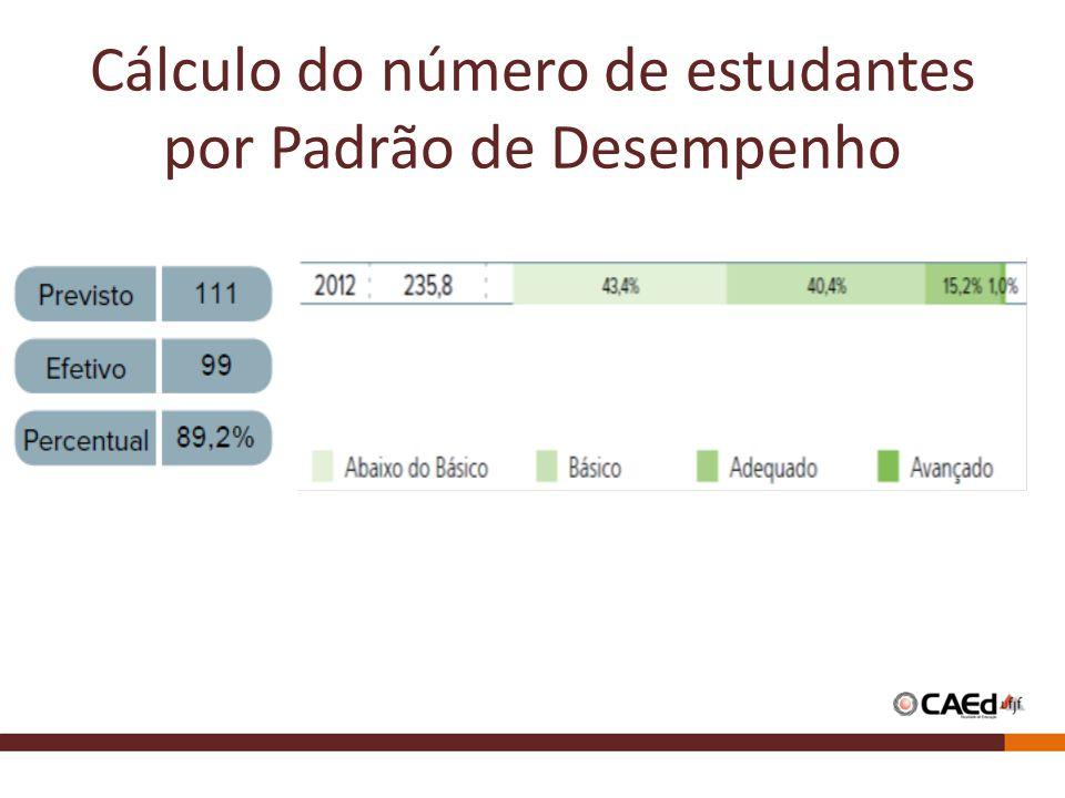 Cálculo do número de estudantes por Padrão de Desempenho