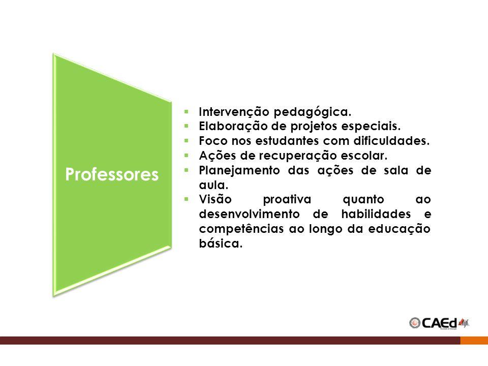 Professores Intervenção pedagógica. Elaboração de projetos especiais.