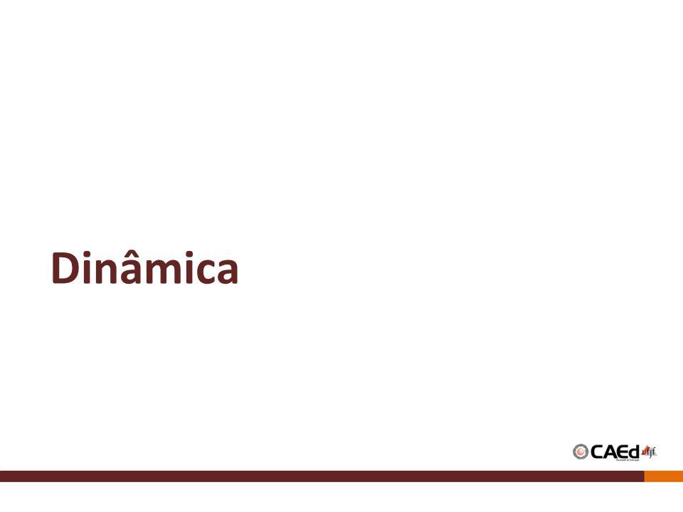 Dinâmica Conceito: Matriz de Referência é o objeto da avaliação;