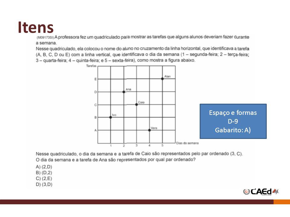 Itens Espaço e formas D-9 Gabarito: A)