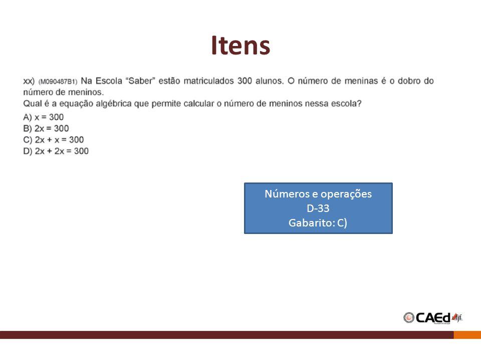 Itens Números e operações D-33 Gabarito: C)