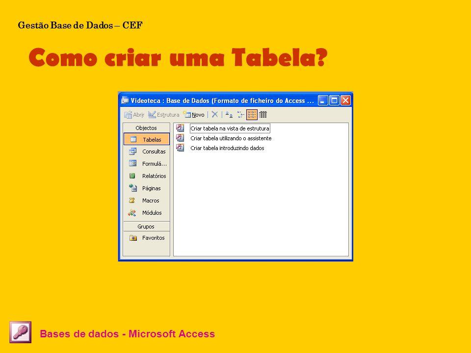 Como criar uma Tabela Bases de dados - Microsoft Access