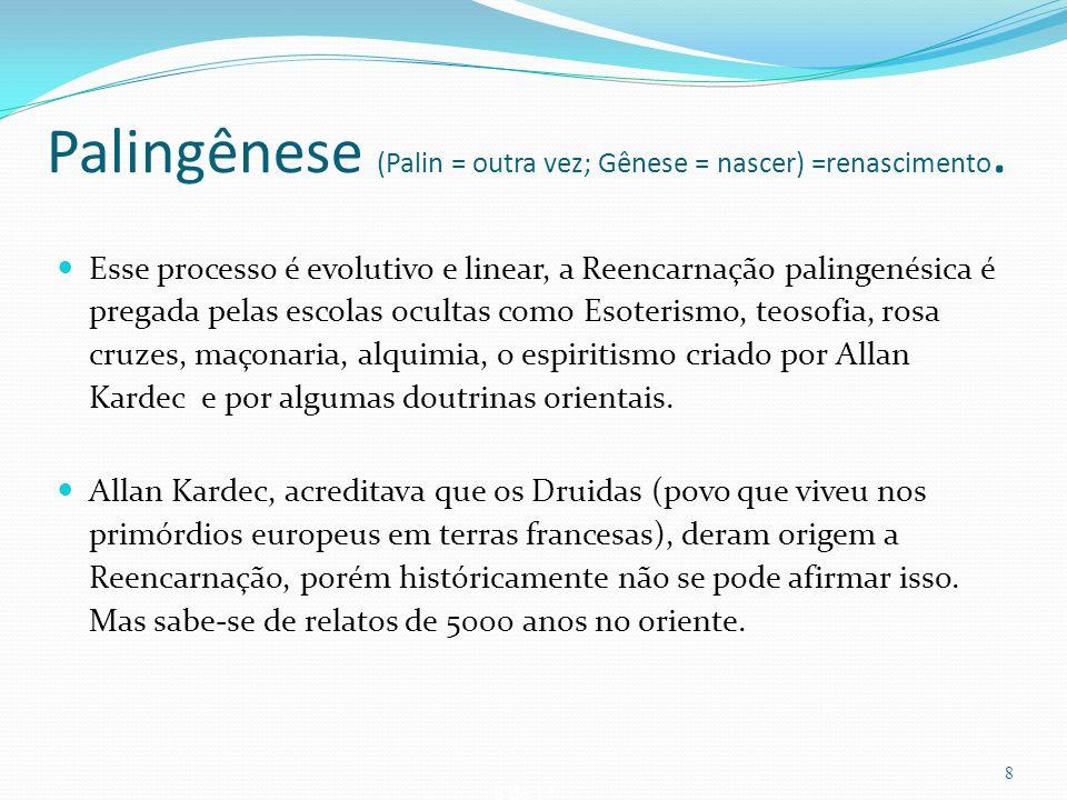 Palingênese (Palin = outra vez; Gênese = nascer) =renascimento.