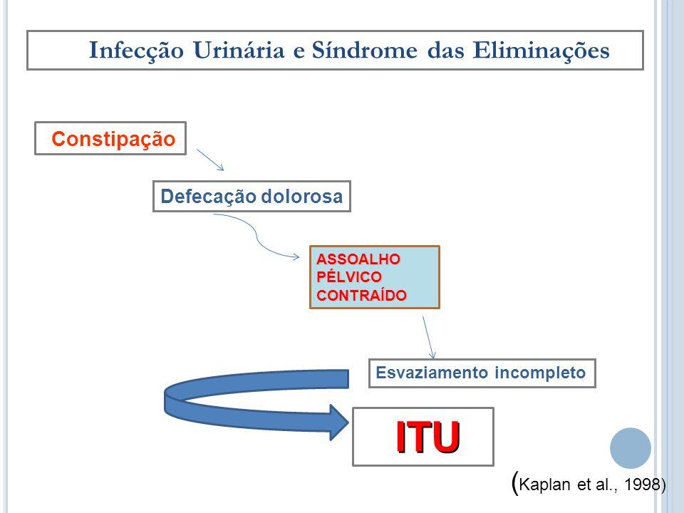 ITU Infecção Urinária e Síndrome das Eliminações (Kaplan et al., 1998)
