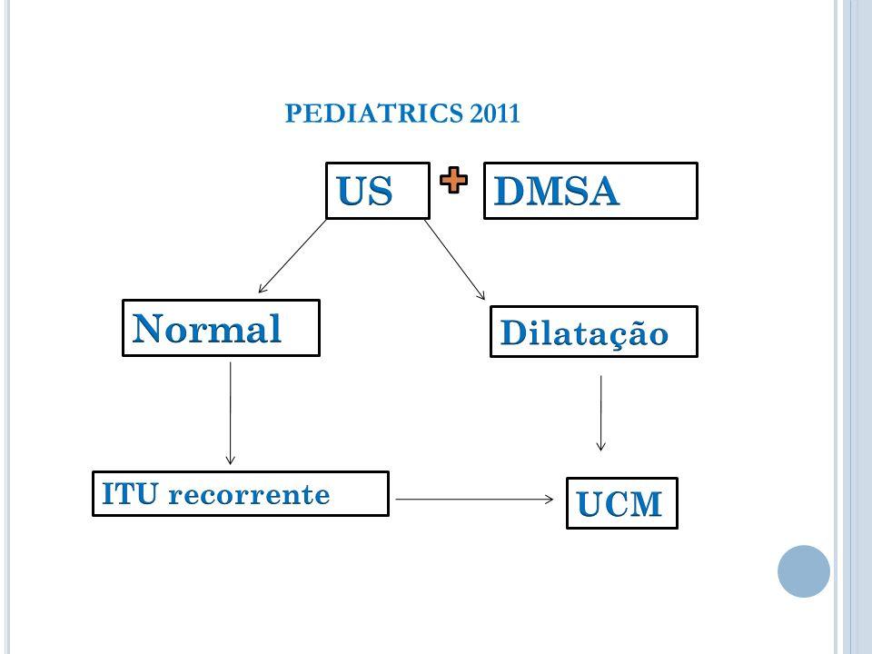PEDIATRICS 2011 US DMSA Normal Dilatação ITU recorrente UCM
