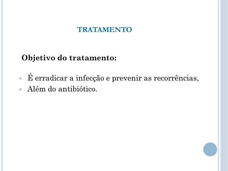 TRATAMENTO Objetivo do tratamento: É erradicar a infecção e prevenir as recorrências, Além do antibiótico.