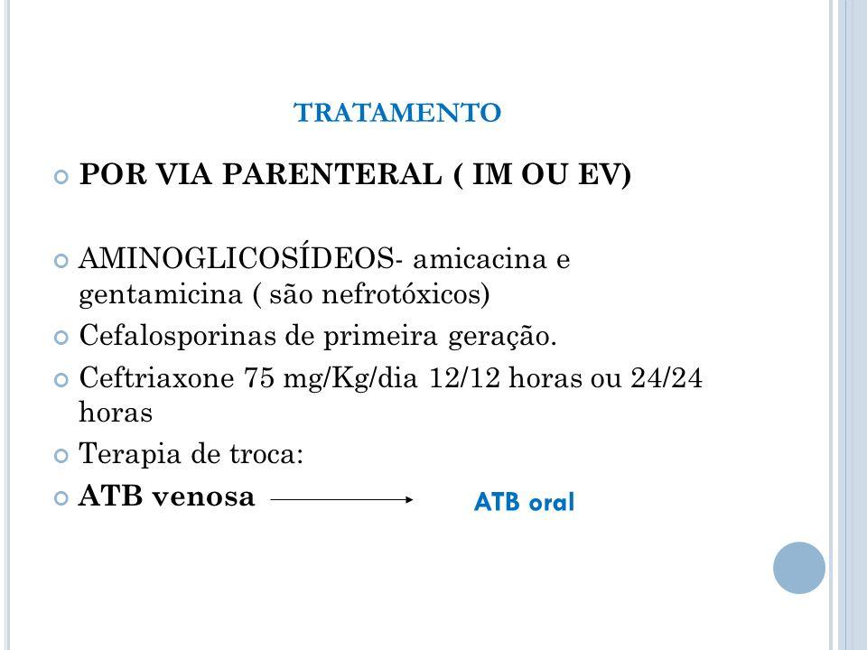 TRATAMENTO POR VIA PARENTERAL ( IM OU EV) AMINOGLICOSÍDEOS- amicacina e gentamicina ( são nefrotóxicos)