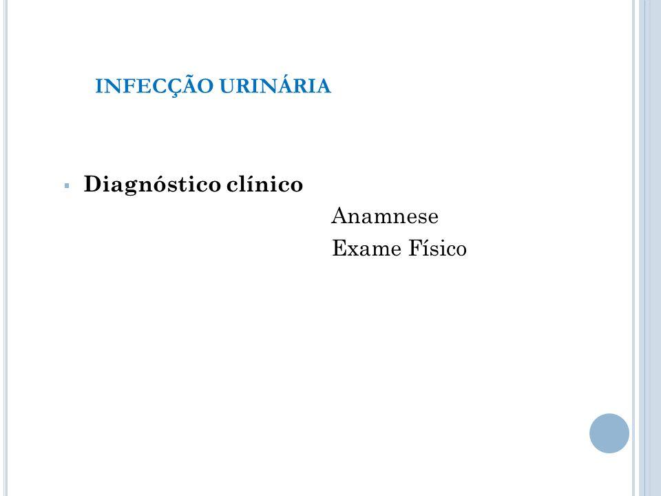 INFECÇÃO URINÁRIA Diagnóstico clínico Anamnese Exame Físico