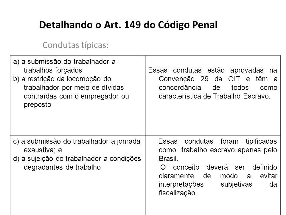 Detalhando o Art. 149 do Código Penal