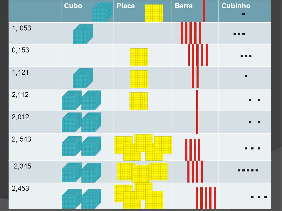 Cubo Placa Barra Cubinho 1, 053 0,153 1,121 2,112 2,012 2, 543 2,345 2,453