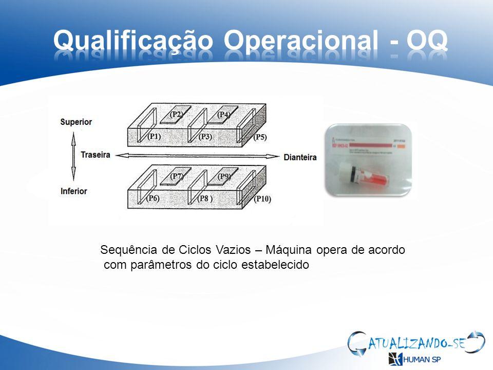 Qualificação Operacional - OQ