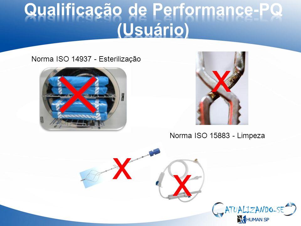 Qualificação de Performance-PQ (Usuário)