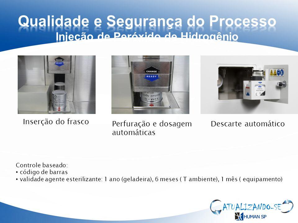 Qualidade e Segurança do Processo Injeção de Peróxido de Hidrogênio