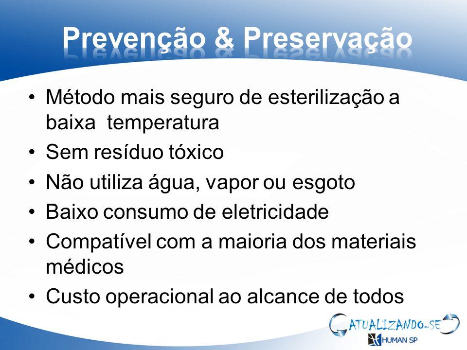 Prevenção & Preservação