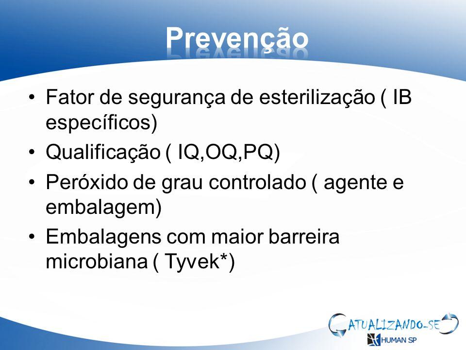 Prevenção Fator de segurança de esterilização ( IB específicos)
