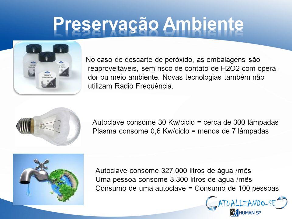 Preservação Ambiente No caso de descarte de peróxido, as embalagens são. reaproveitáveis, sem risco de contato de H2O2 com opera-