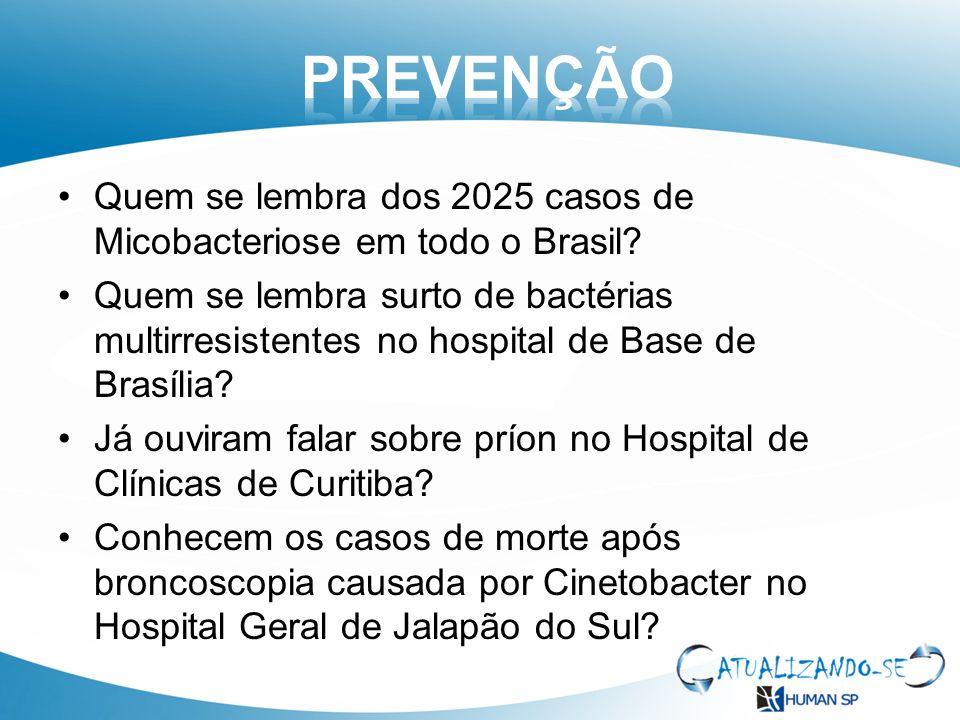 PREVENÇÃO Quem se lembra dos 2025 casos de Micobacteriose em todo o Brasil