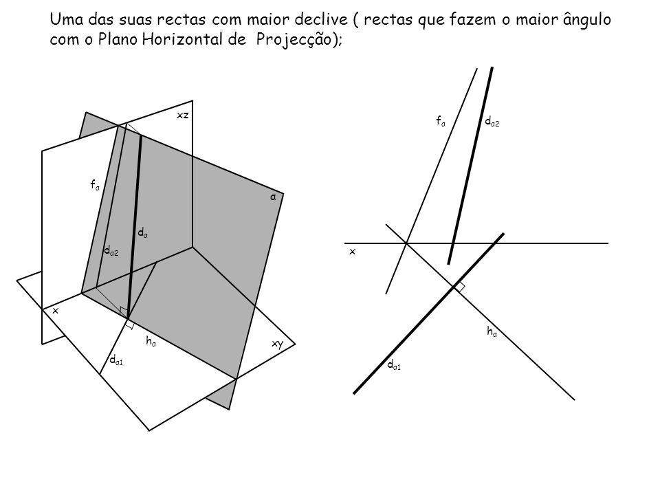 Uma das suas rectas com maior declive ( rectas que fazem o maior ângulo com o Plano Horizontal de Projecção);