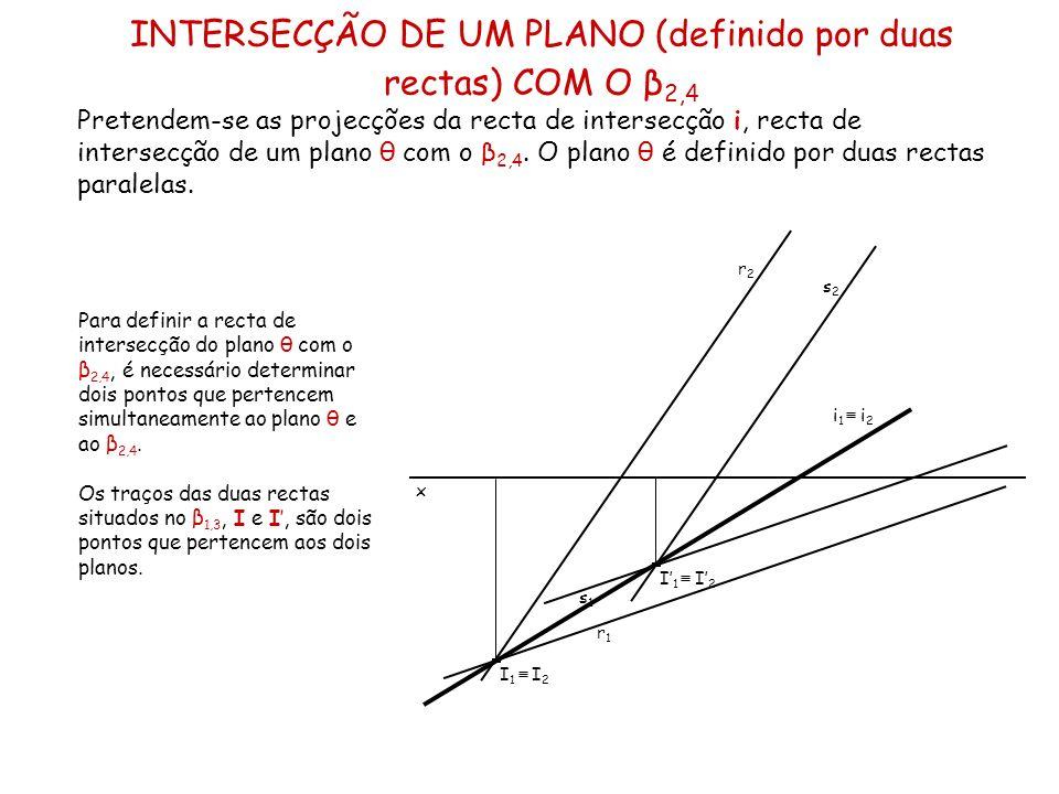 INTERSECÇÃO DE UM PLANO (definido por duas rectas) COM O β2,4
