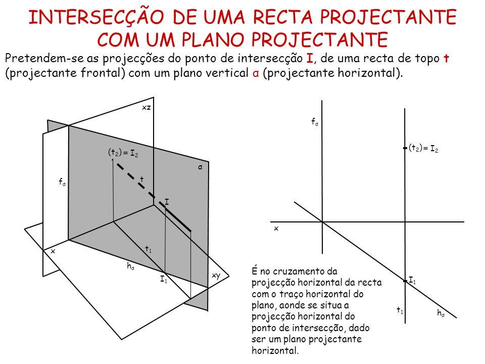 INTERSECÇÃO DE UMA RECTA PROJECTANTE COM UM PLANO PROJECTANTE