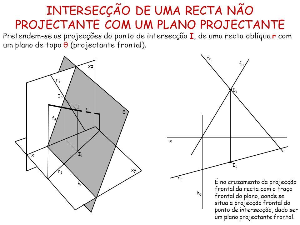 INTERSECÇÃO DE UMA RECTA NÃO PROJECTANTE COM UM PLANO PROJECTANTE