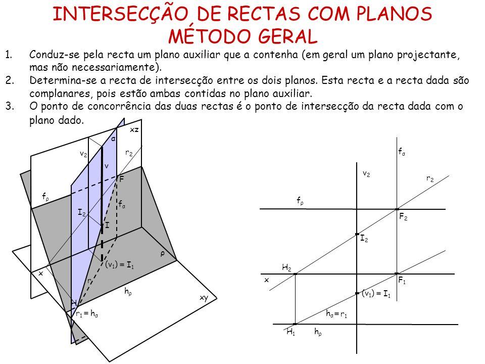 INTERSECÇÃO DE RECTAS COM PLANOS