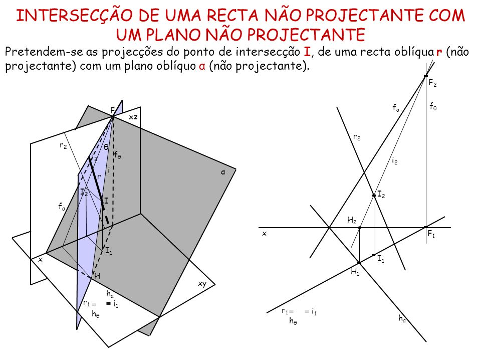 INTERSECÇÃO DE UMA RECTA NÃO PROJECTANTE COM UM PLANO NÃO PROJECTANTE