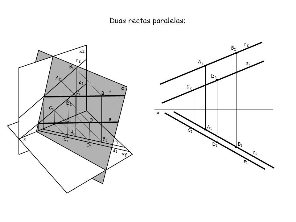 Duas rectas paralelas;