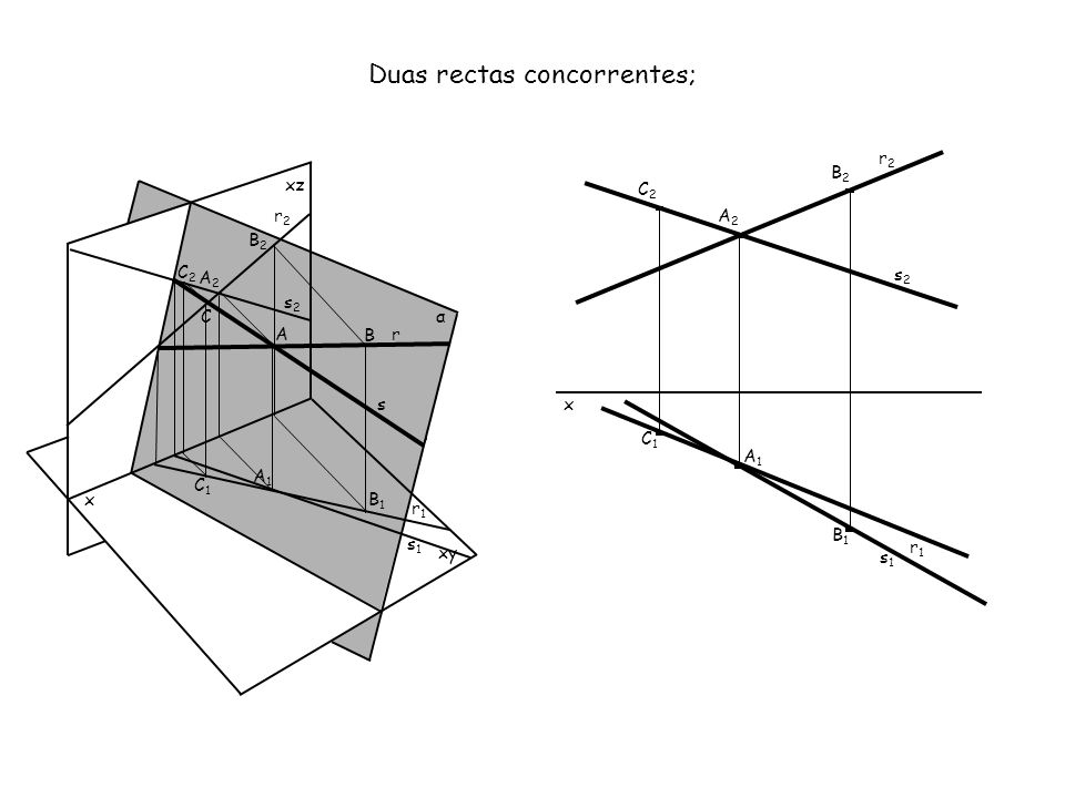 Duas rectas concorrentes;