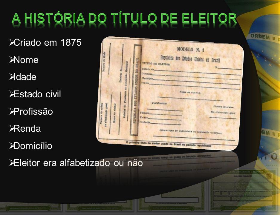 A HISTÓRIA DO TÍTULO DE ELEITOR