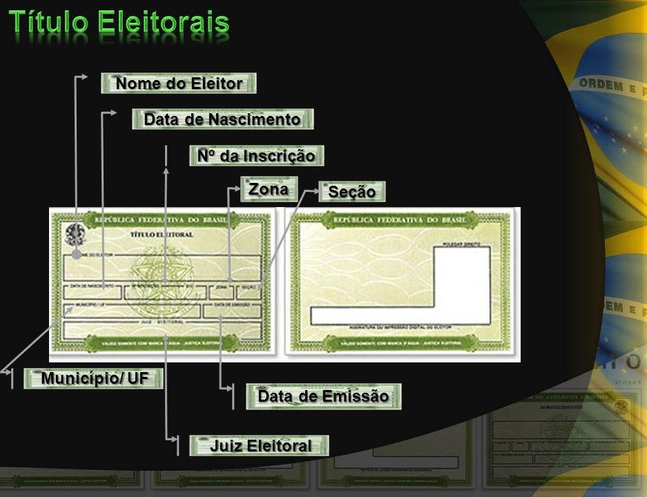 Título Eleitorais Nome do Eleitor Data de Nascimento Nº da Inscrição