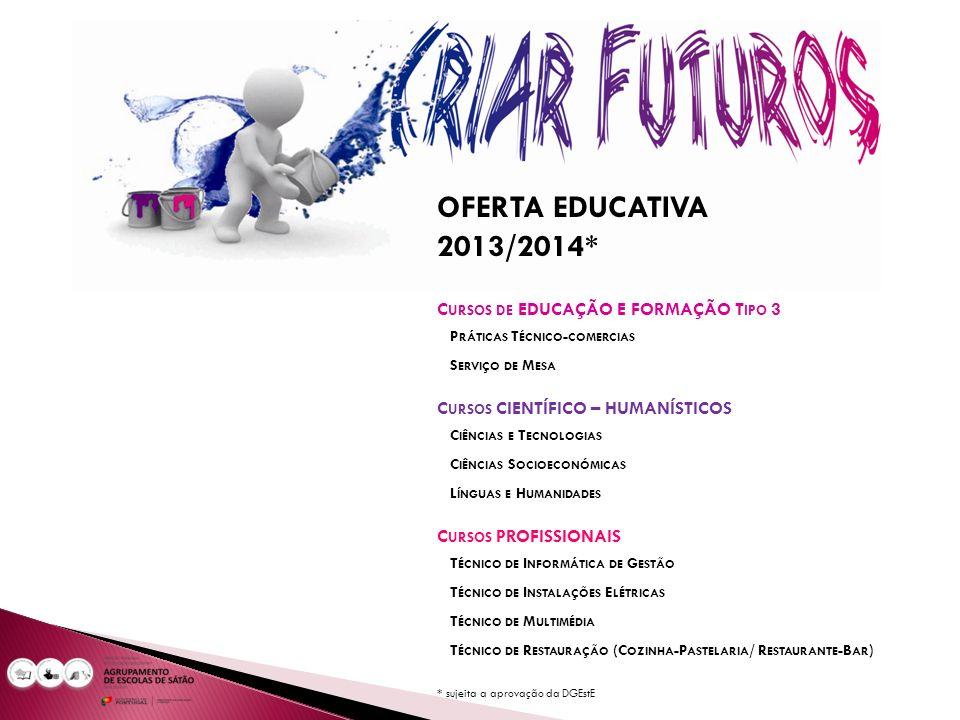 OFERTA EDUCATIVA 2013/2014* Cursos de EDUCAÇÃO E FORMAÇÃO Tipo 3
