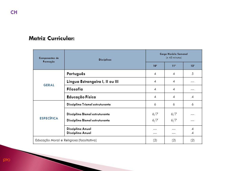 Matriz Curricular: CH Português Língua Estrangeira I, II ou III