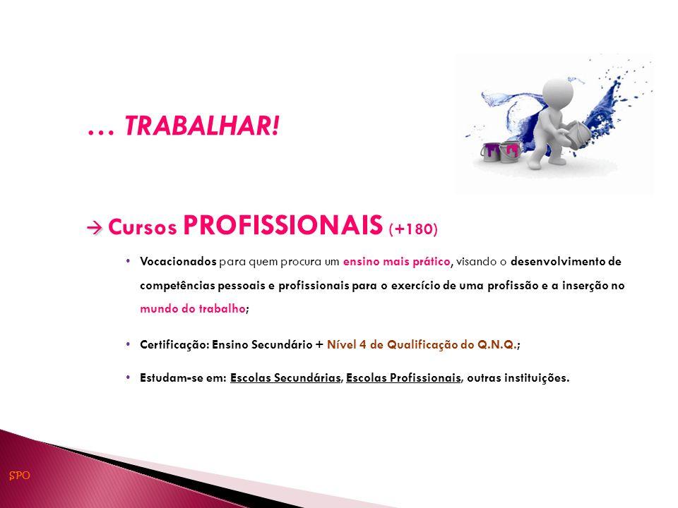 … TRABALHAR! Cursos PROFISSIONAIS (+180)
