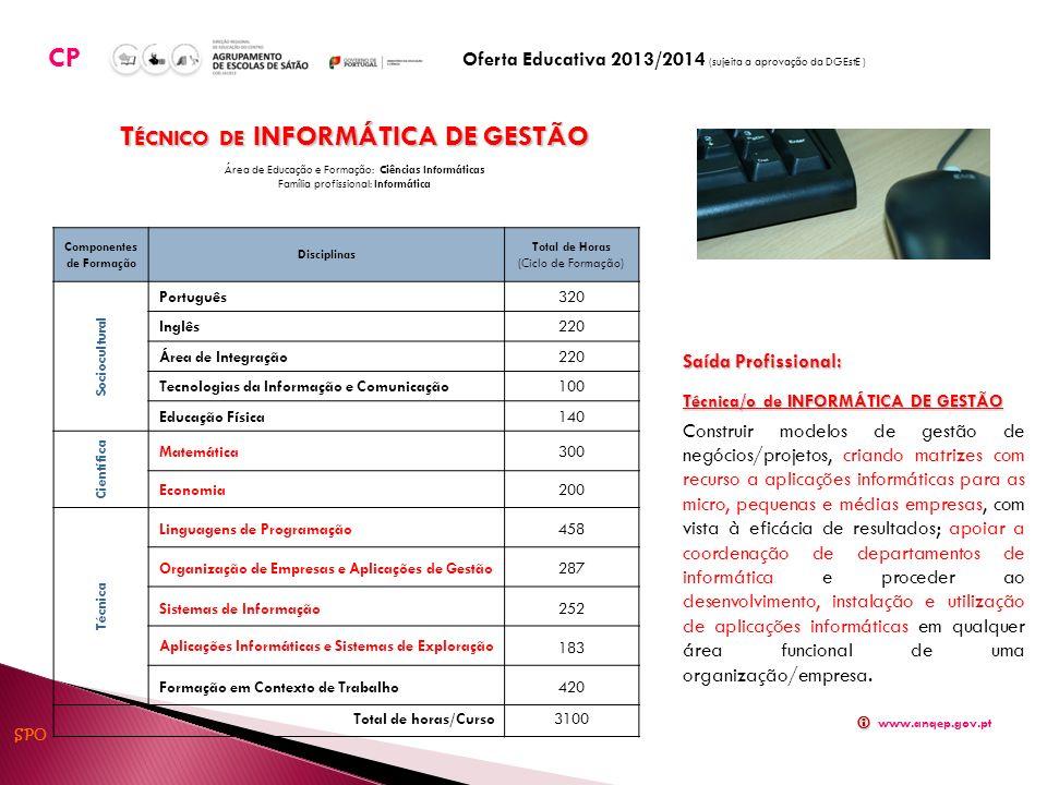 Técnico de INFORMÁTICA DE GESTÃO