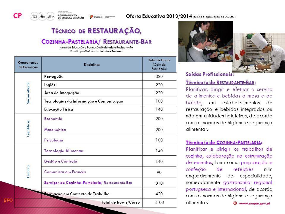 Técnico de RESTAURAÇÃO, Cozinha-Pastelaria/ Restaurante-Bar
