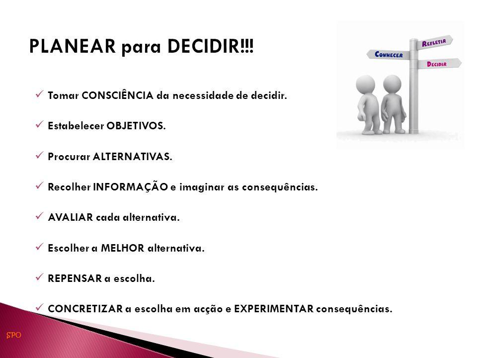 PLANEAR para DECIDIR!!! Tomar CONSCIÊNCIA da necessidade de decidir.