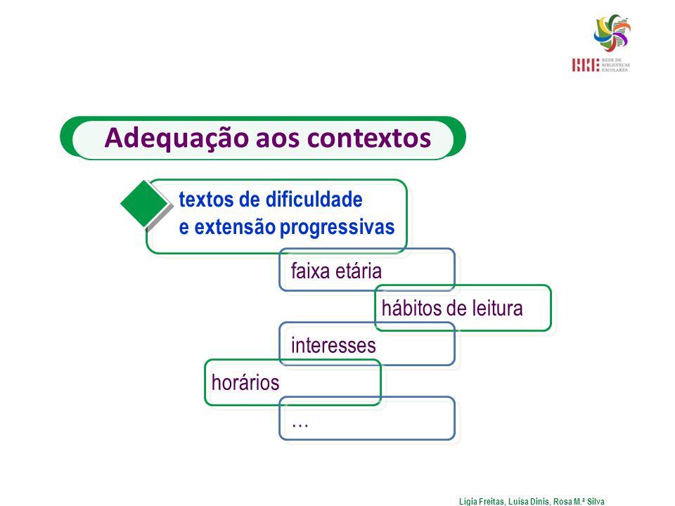 Adequação aos contextos Lígia Freitas, Luísa Dinis, Rosa M.ª Silva