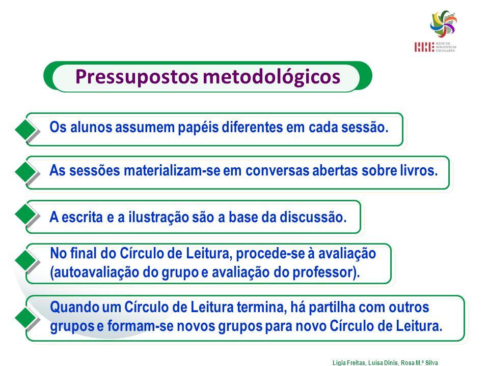 Pressupostos metodológicos Lígia Freitas, Luísa Dinis, Rosa M.ª Silva