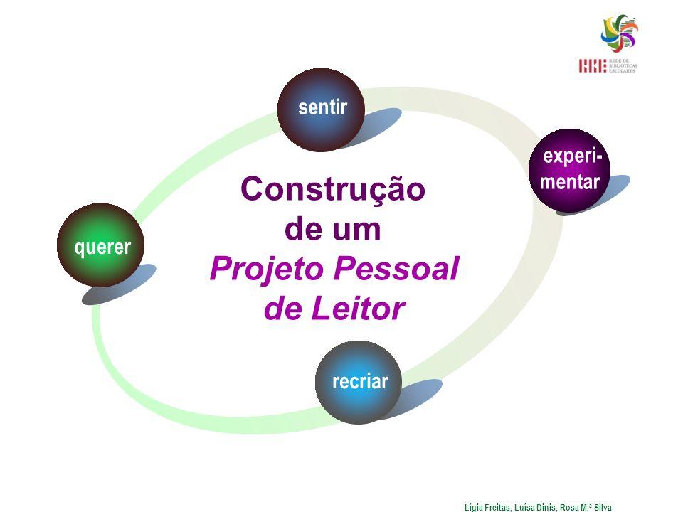 Lígia Freitas, Luísa Dinis, Rosa M.ª Silva