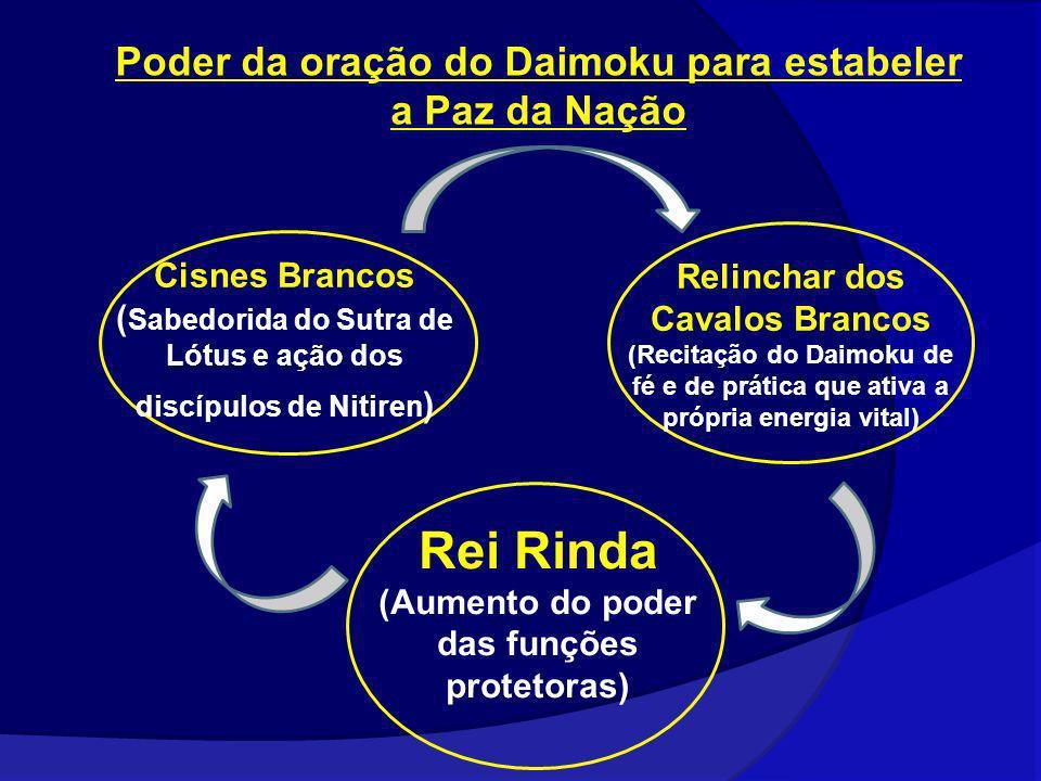 Rei Rinda Poder da oração do Daimoku para estabeler a Paz da Nação