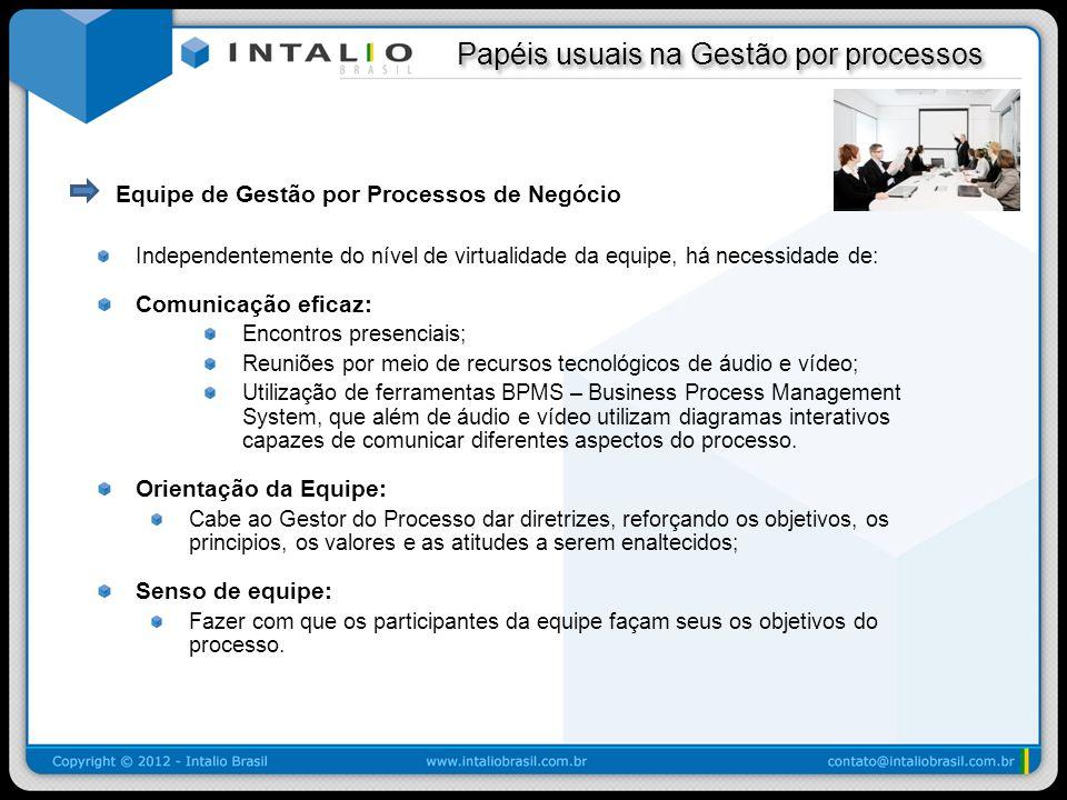 Papéis usuais na Gestão por processos