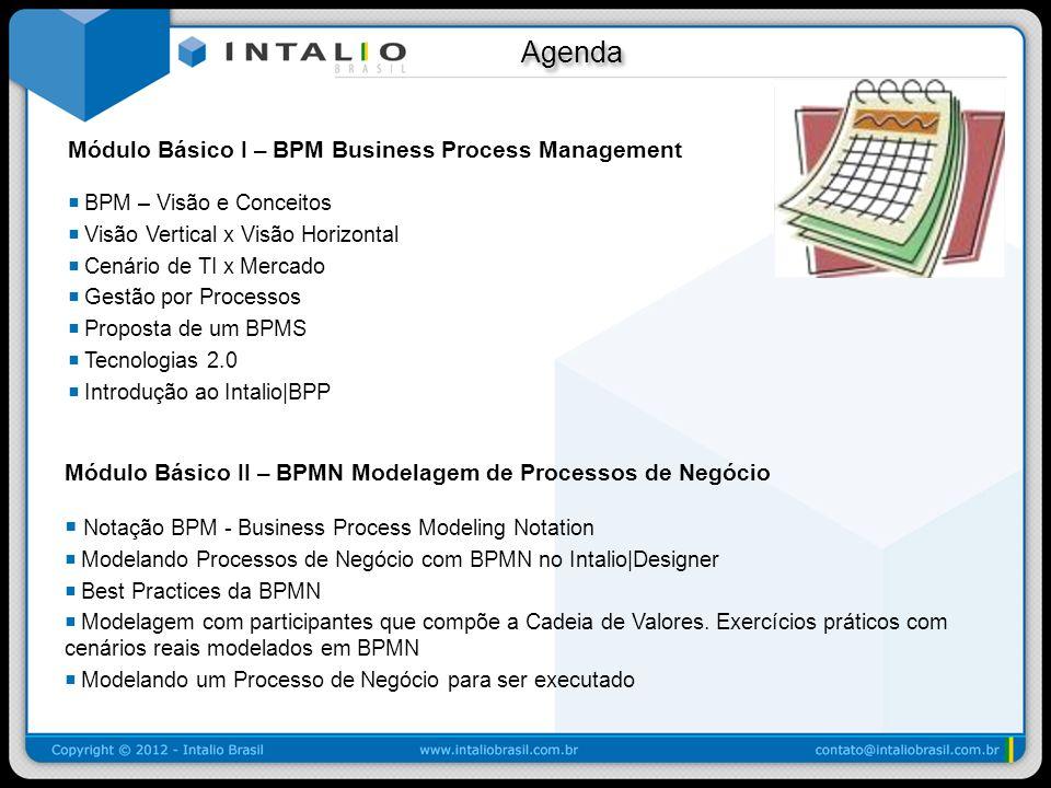 Agenda Módulo Básico I – BPM Business Process Management