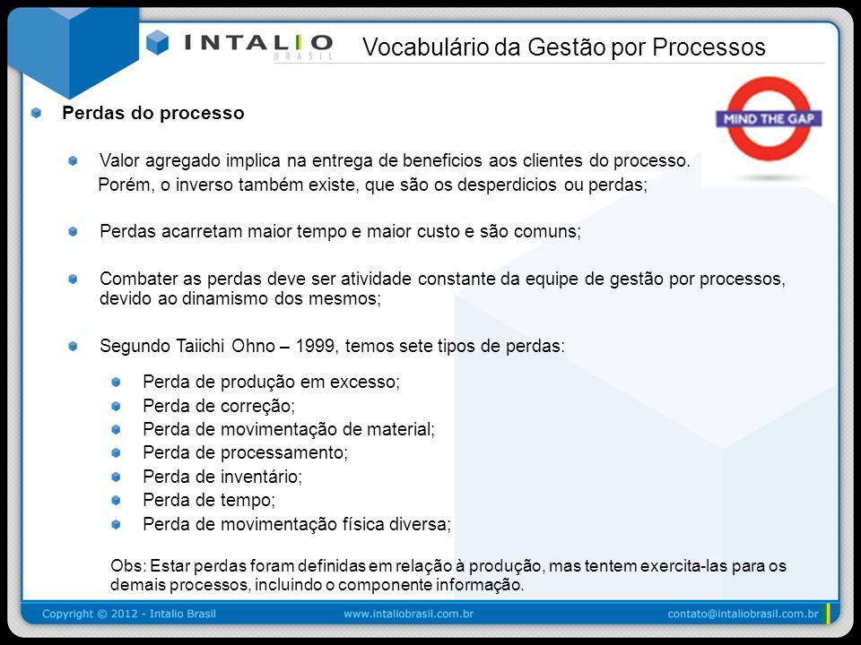 Vocabulário da Gestão por Processos