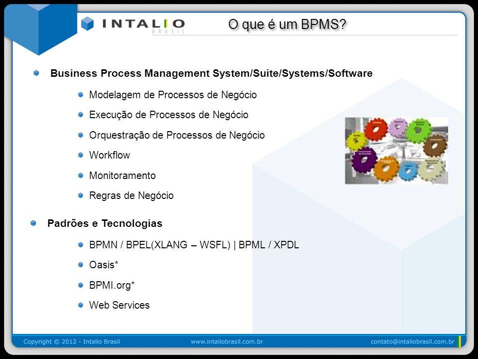 O que é um BPMS Business Process Management System/Suite/Systems/Software. Modelagem de Processos de Negócio.