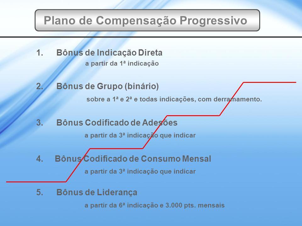 Plano de Compensação Progressivo