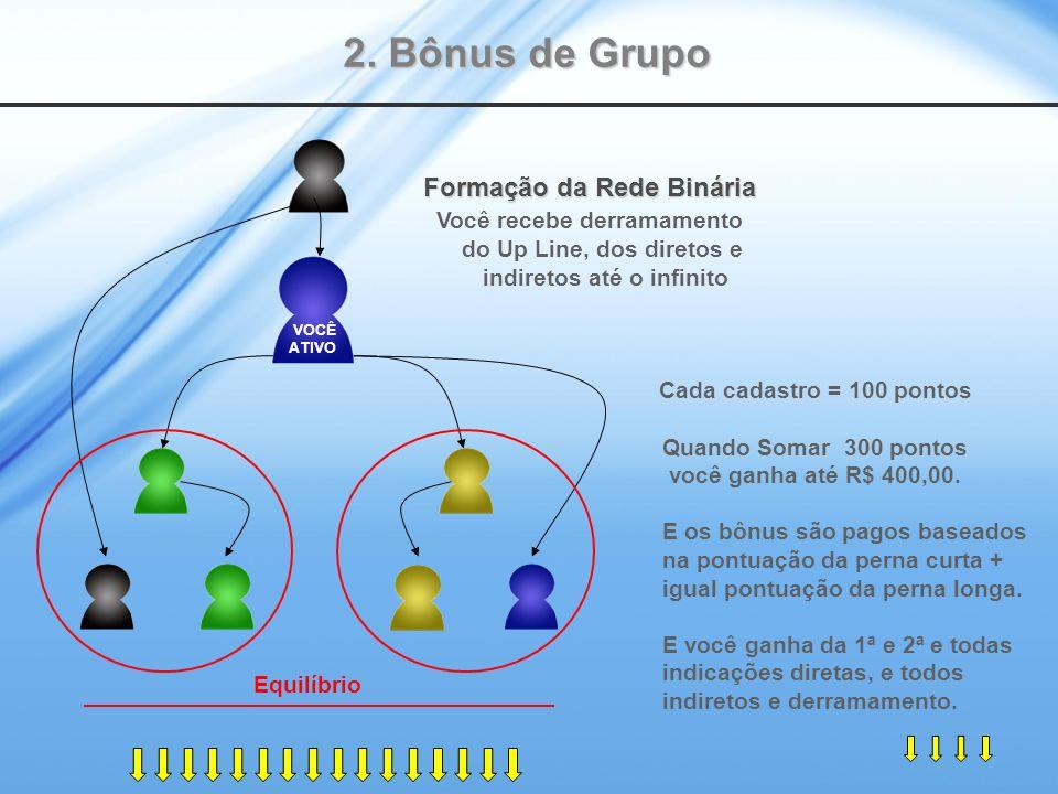 2. Bônus de Grupo Formação da Rede Binária Você recebe derramamento